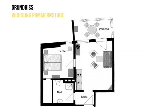 Grundriss-Wohnung-Pommernstube